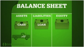 PinoyInvestor Academy - Fundamental Analysis - balance sheet