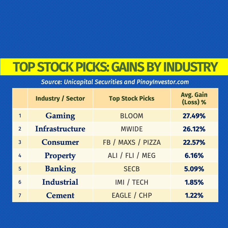 Special Report   PinoyInvestor   Page 18