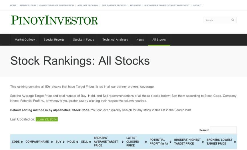 Pinoyinvestor make smart investment decisions the pinoyinvesor homepage stock rankings solutioingenieria Images