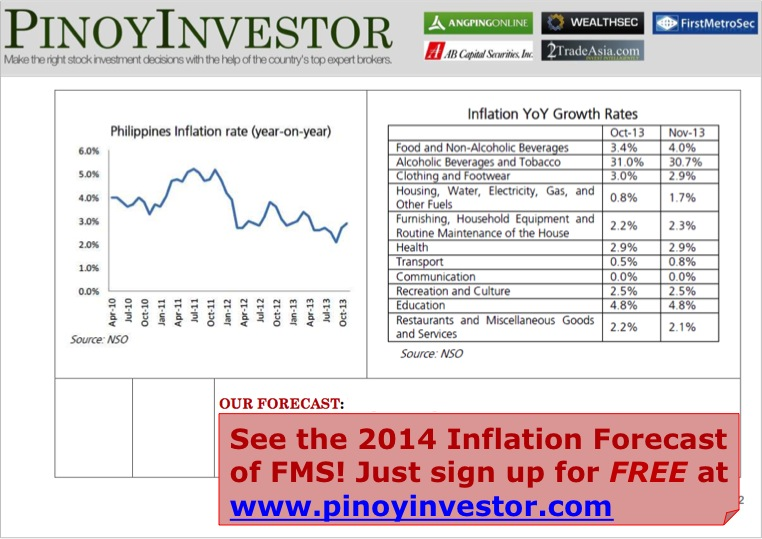 inflation 2